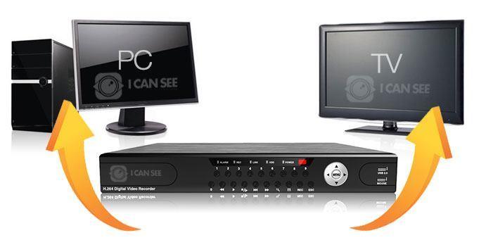 DVR-icanse-vizualizaciq