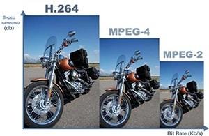 H264-RO-300