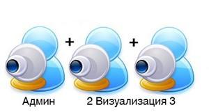 acces-useri88-300